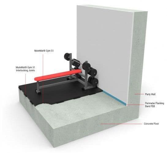 iKoustic MuteMat Gym 51 Gym Floor Soundproofing 610mm x 610mm x 51mm