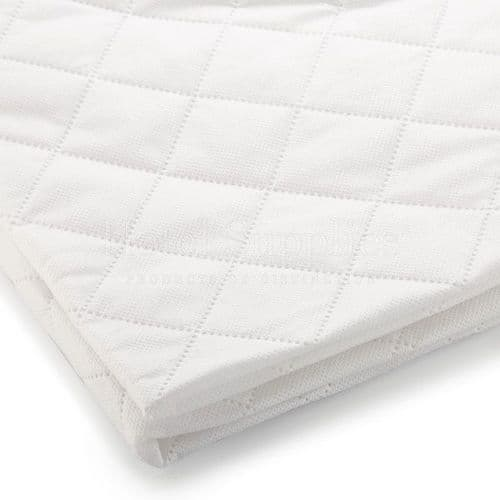Polypropylene Mattress Protectors (Case 5)
